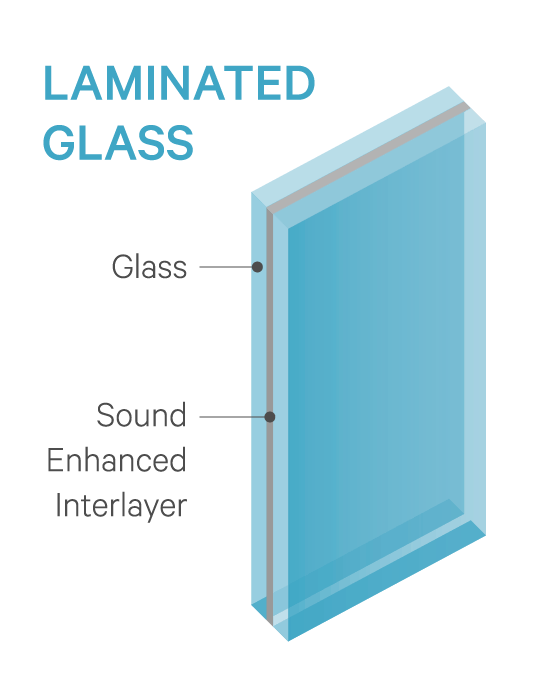 Understanding STC laminated glass