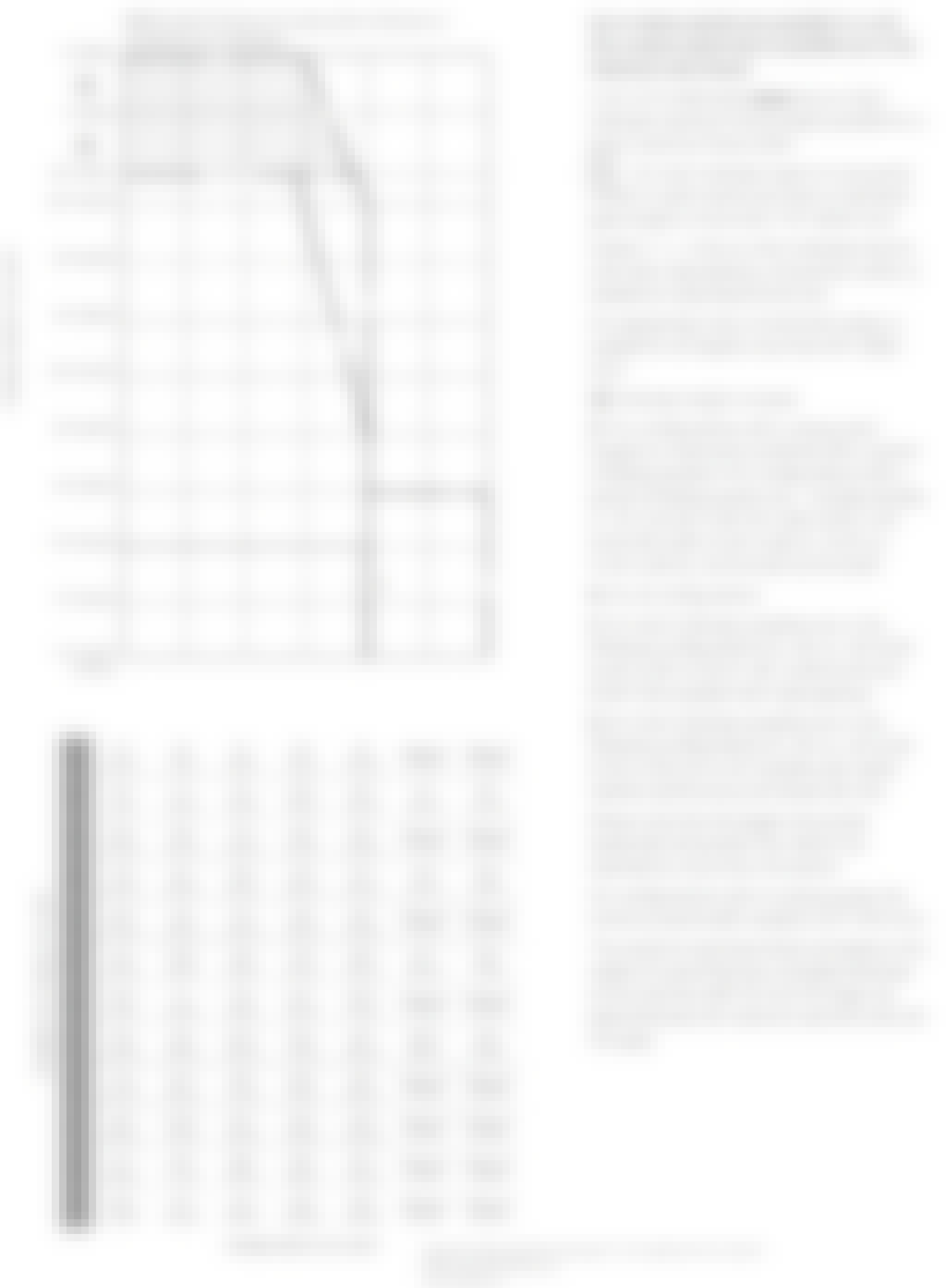 SL70 maximum size chart